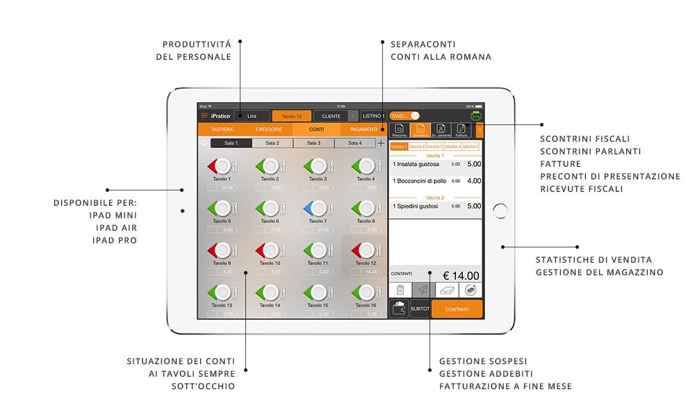 Scopri iPratico Menù e iPratico POS PRO il nuovo punto cassa su iPad…